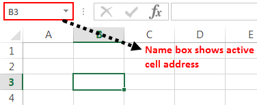 Active cell address
