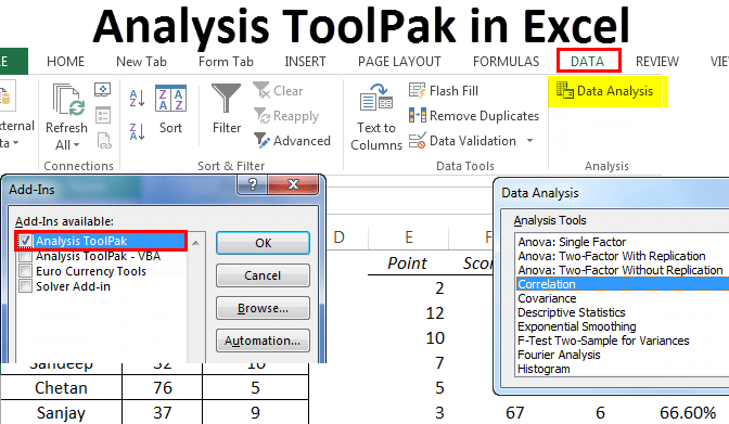 Analysis ToolPak in Excel | How to Use Data Analysis Toolpak