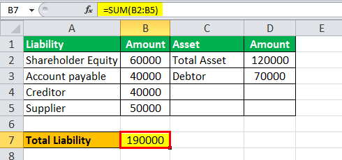 Balance Sheet Liabilities Eg1.1