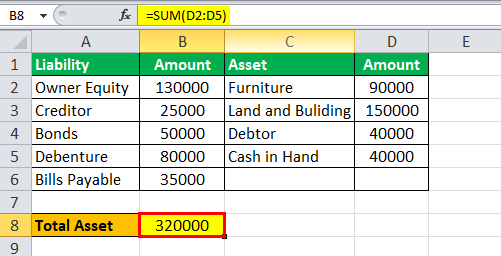 Balance Sheet Liabilities Eg2.2