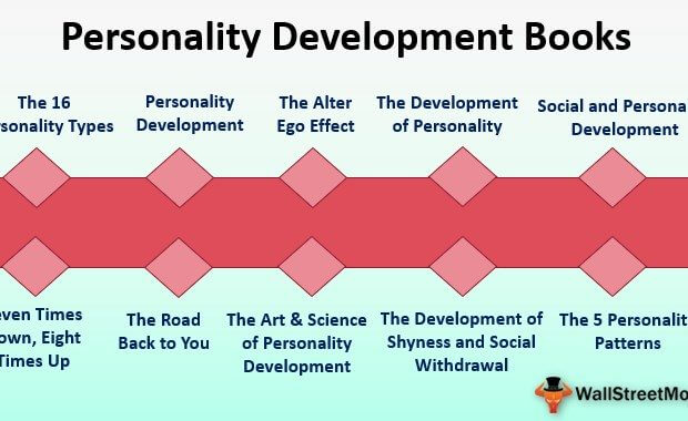 Best Personality Development Books