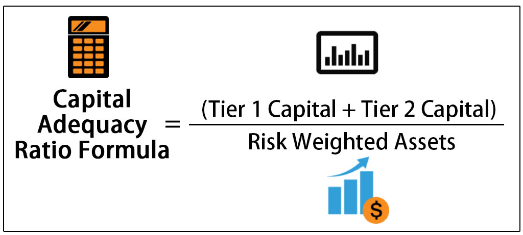 Capital Adequacy Ratio Formula