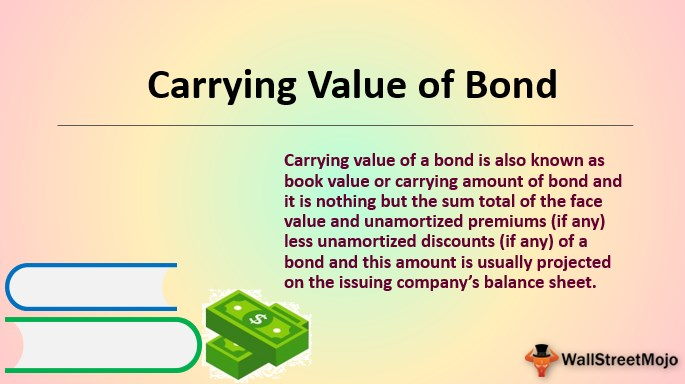 Carrying Value of Bond