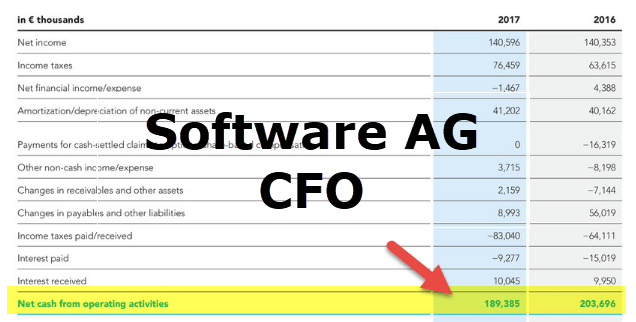 Cash Flow Statement Example - Software AG 11