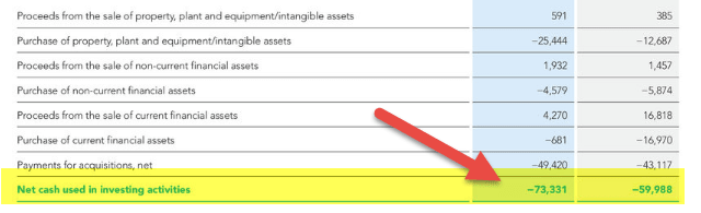 Cash Flow Statement Example - Software AG 2