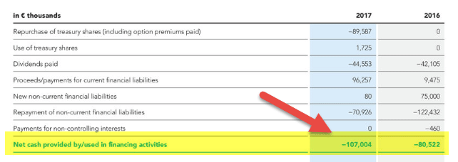 Cash Flow Statement Example - Software AG 3
