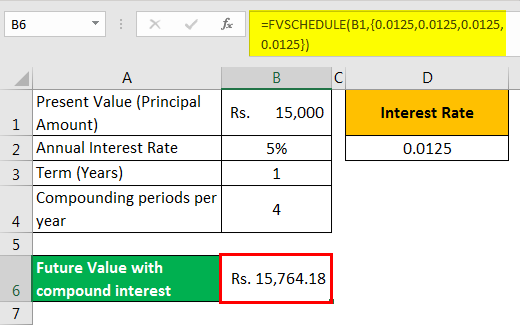 Compound interest examples 3-5
