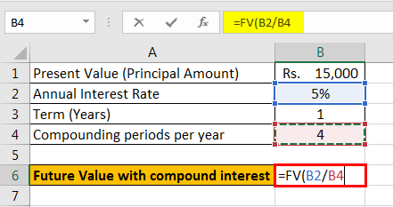Compound interest examples 4-2