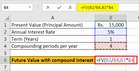 Compound interest examples 4-3