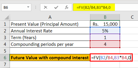 Compound interest examples 4-4