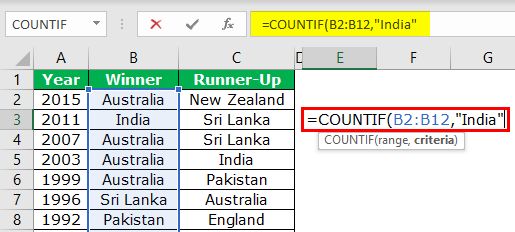 Countif Formula Example 1-3