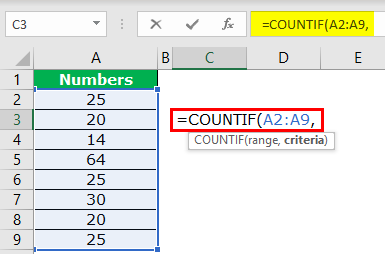 Countif Formula Example 2-1