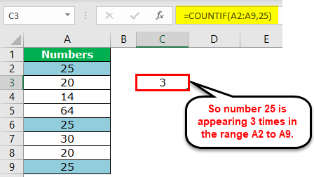 Countif Formula Example 2-2