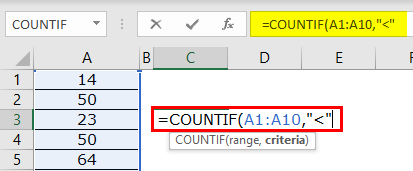 Countif Formula Example 4-2