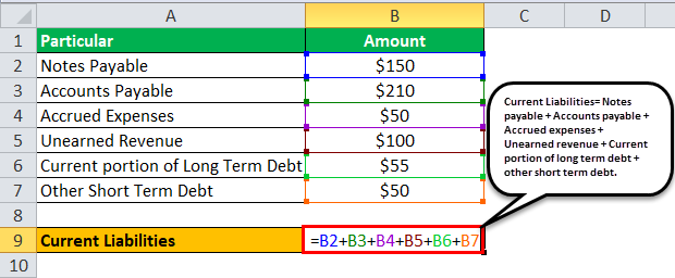 Current Liabilities Eg 1-1-1