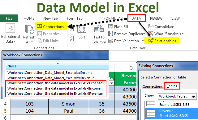 Data Model in Excel