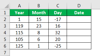 Date in Excel Formula Example 1
