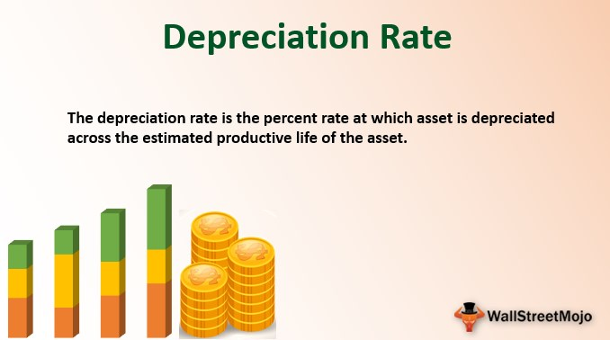 Depreciation Rate