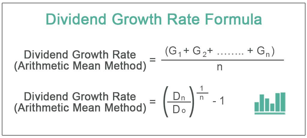 Dividend-Growth-Rate-Formula