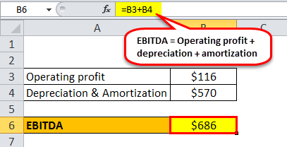 EBITDA calculation example 1.2