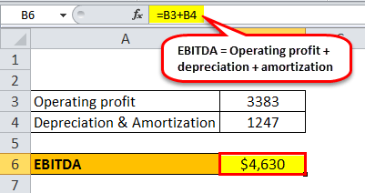 EBITDA calculation example 2.2