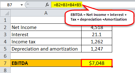 EBITDA calculation example 2.3