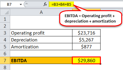 EBITDA calculation example 3.2