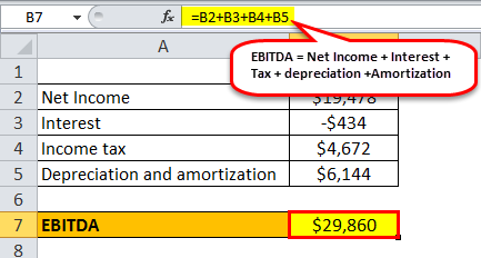 EBITDA calculation example 3.3