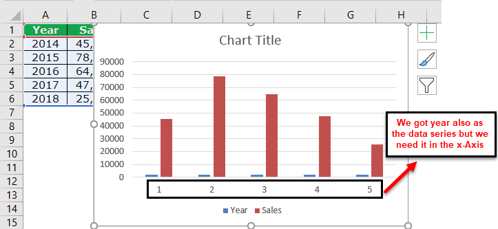 Excel Chart Wizard Step 6