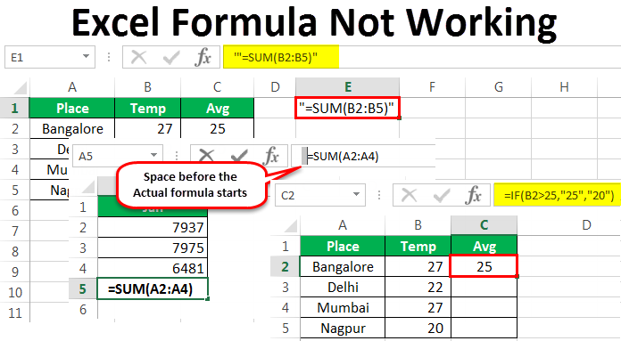Excel Formula Not Working | 6 Ways to Fix Excel Formulas Not