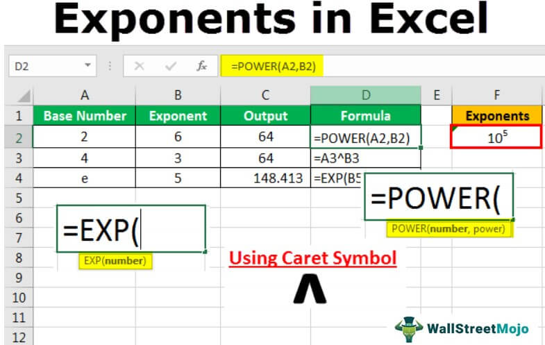 Exponents in Excel