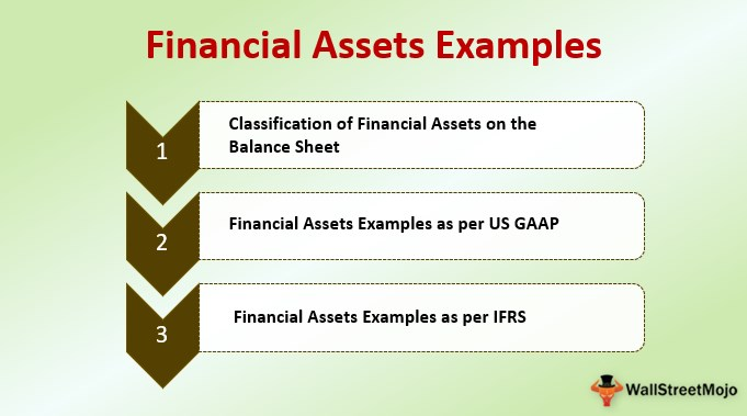 Financial Assets Examples