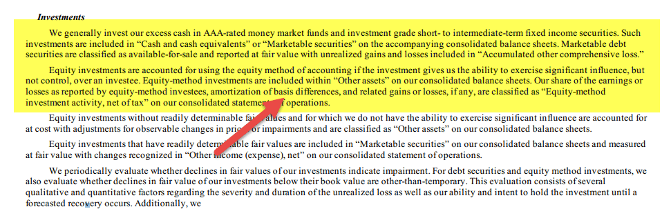 Financial Assets Examples US GAAP