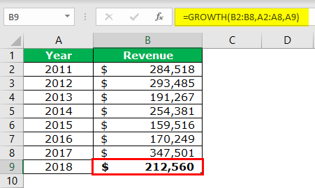 GROWTH Formula Example 2-5