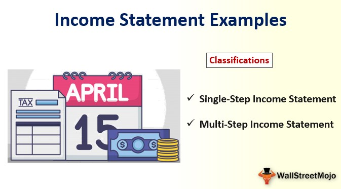 Income Statement Examples