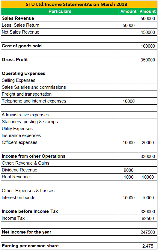 Income Statement Examples 4