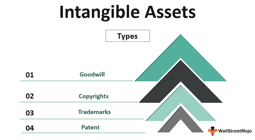Intangible Assets_1