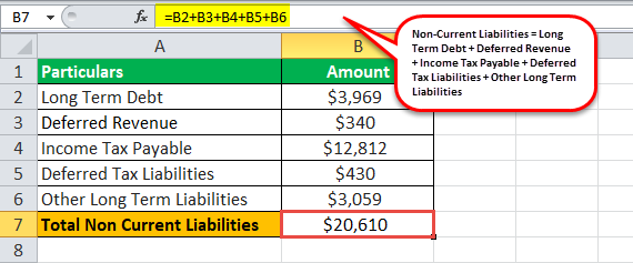 Non current Liabilities Eg1
