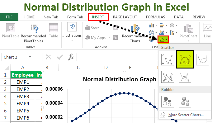 Normal Distribution Graph in Excel (Bell Curve) | Step by