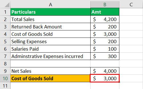 Operating Income Example 1-1
