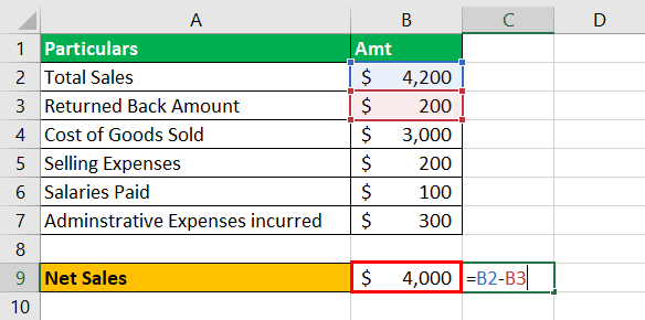 Operating Income Example 1