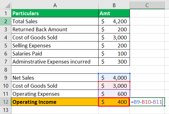 Operating Income Example 1-3