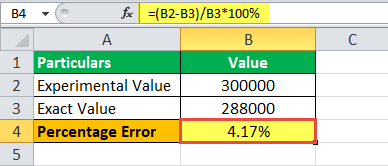 Percent Error Example 1.2
