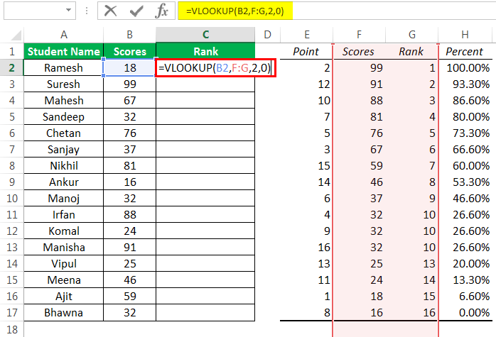 Rank and percentile Example 3-6