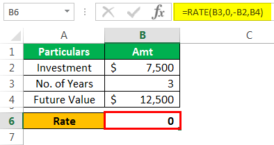 Rate Formula Example 1-6