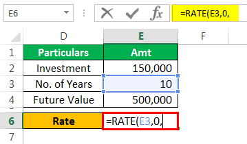 Rate Formula Example 2-2