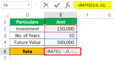Rate Formula Example 2-3