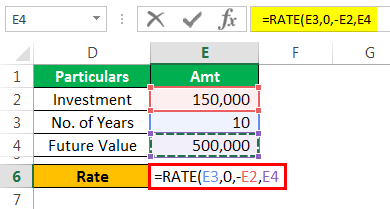 Rate Formula Example 2-4