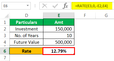 Rate Formula Example 2-5