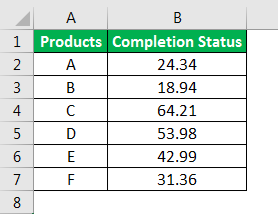Round Formula in Excel example 3-1